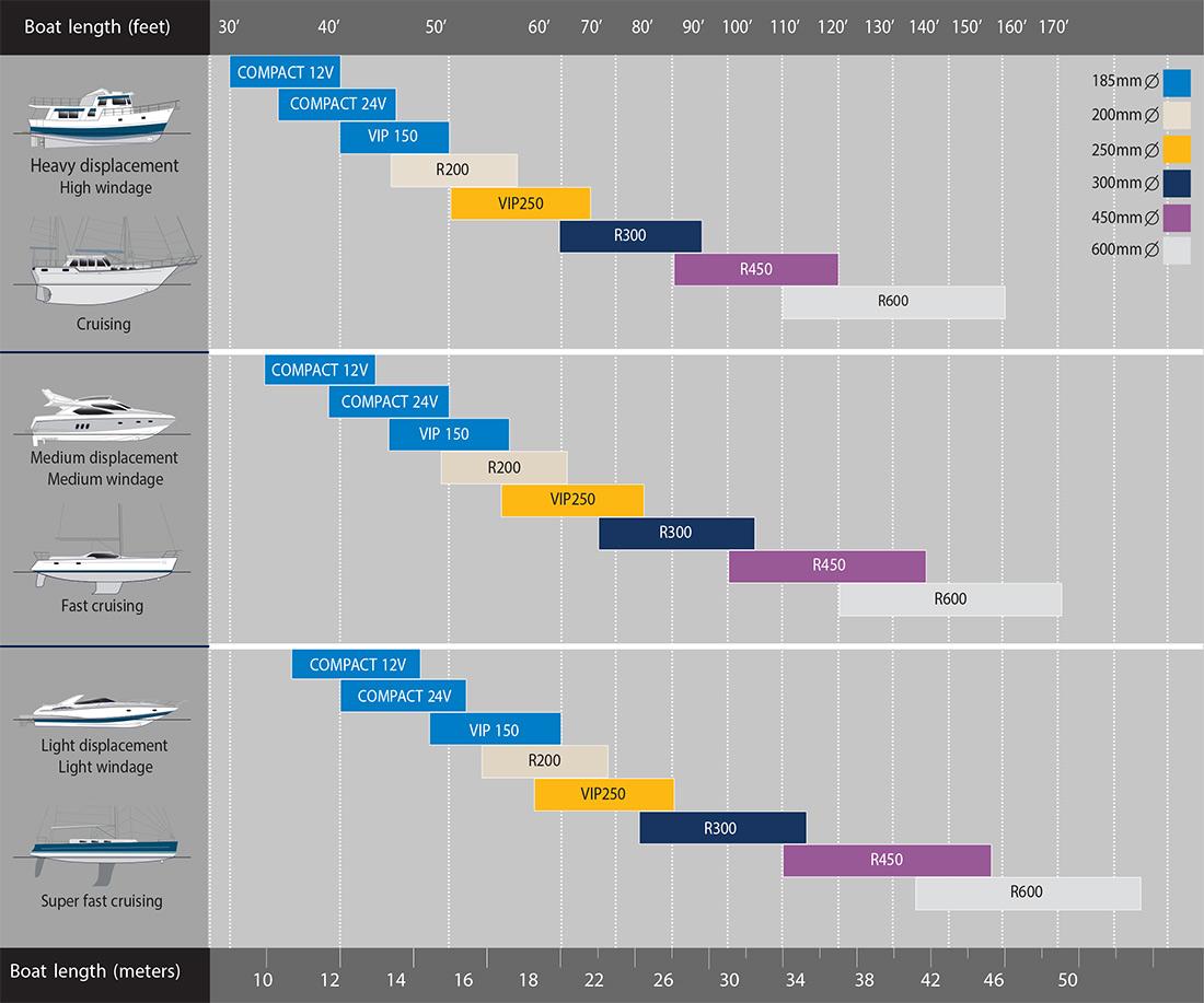 maxpower-retractrable-selection-gaelixmarineservice.com