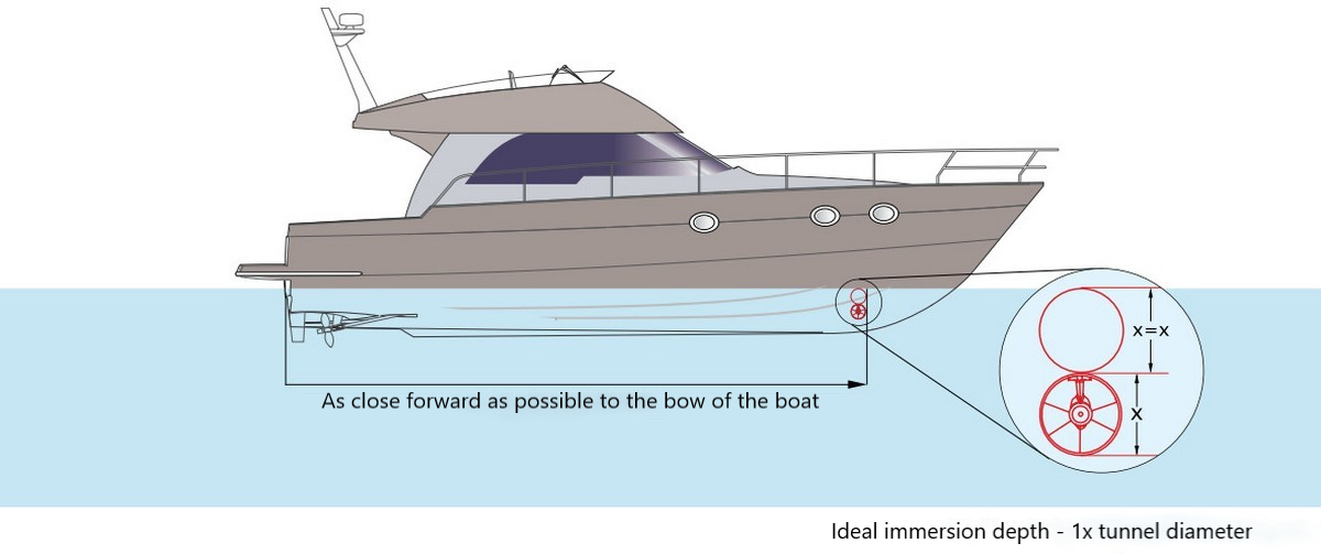 retractable-thrusters-automarinetechnology.com